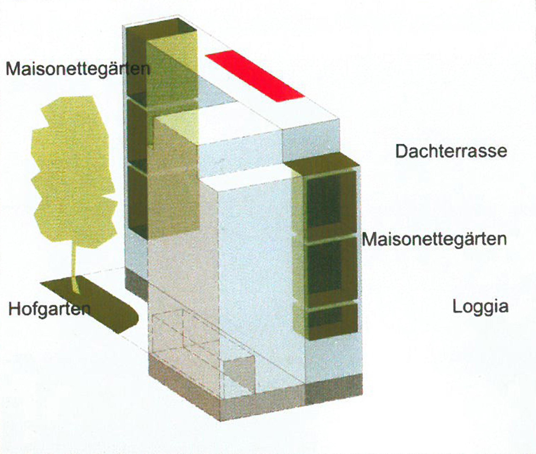 Studie Wohngebäude als Baustein im Block mit flexiblem Seitenflügel (6)