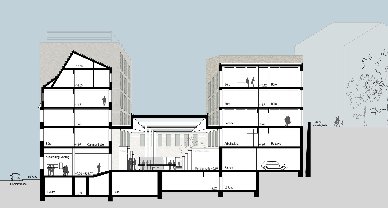 Bankgebäude mit Kassenhalle und Büros (4)