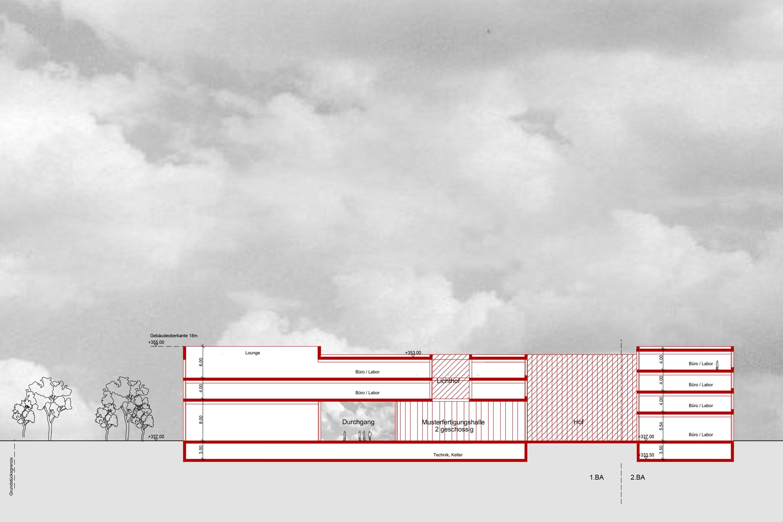 Forschungs- und Entwicklungszentrum Raunswiesen (6)