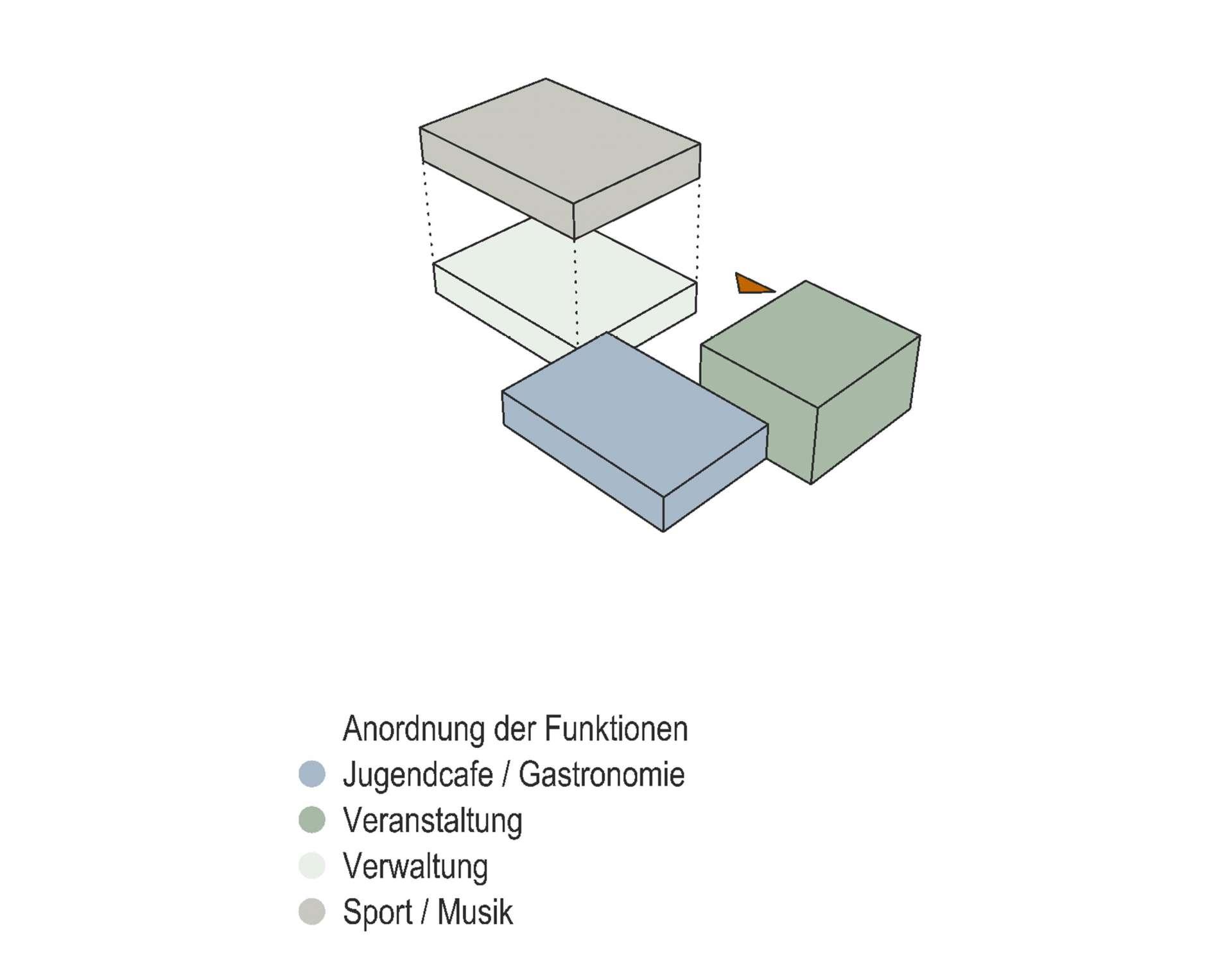 Neubau Jugendhaus, Projektskizze (6)
