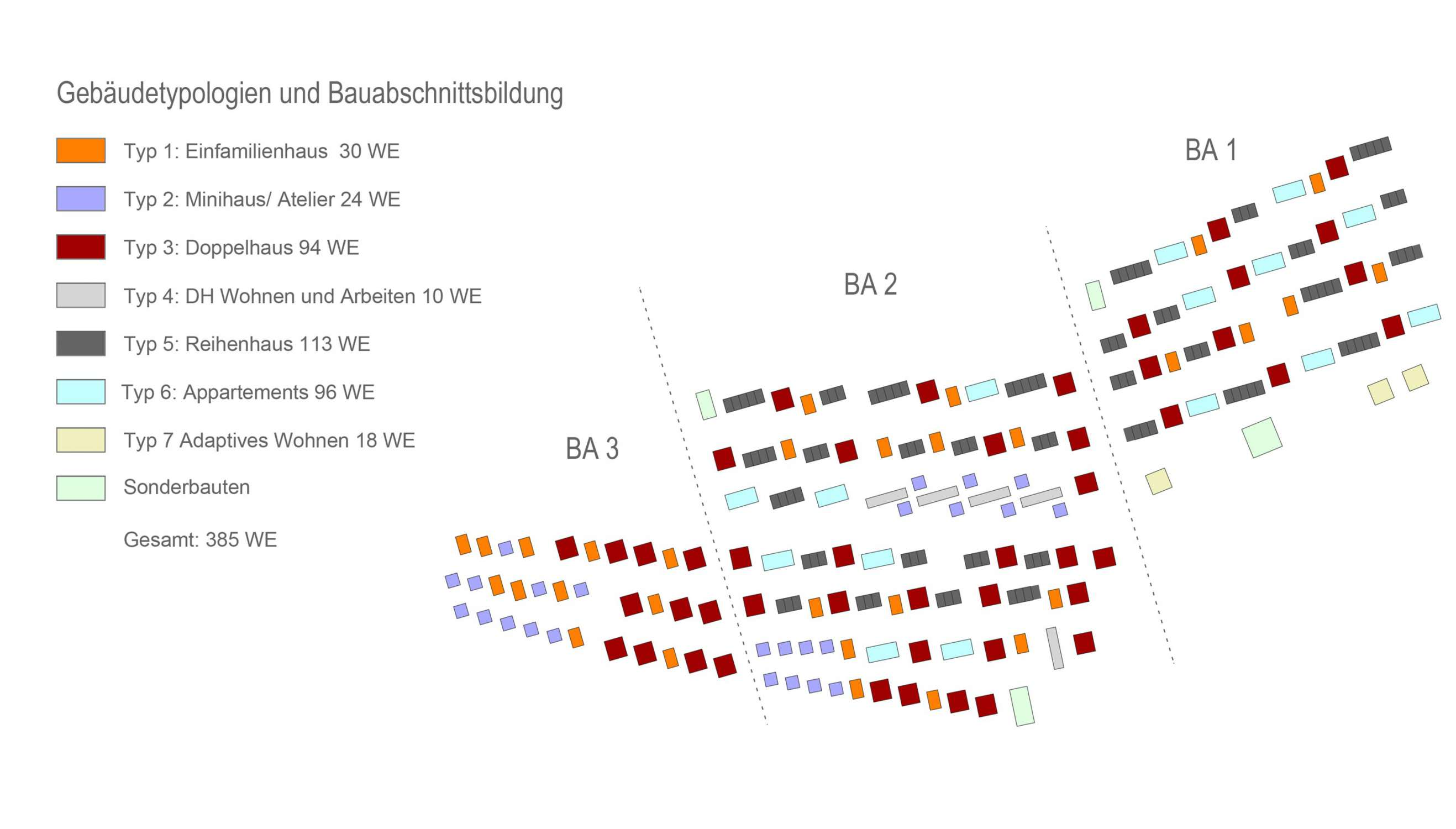 Wohnsiedlung Bäumlesweg (11)